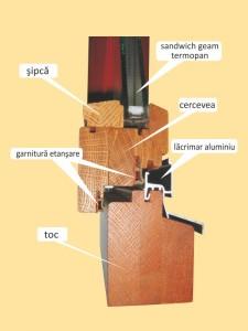 Profil tamplarie lemn stratificat
